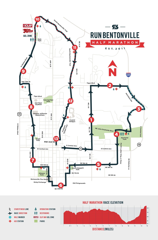 Half Marathon Runbentonville